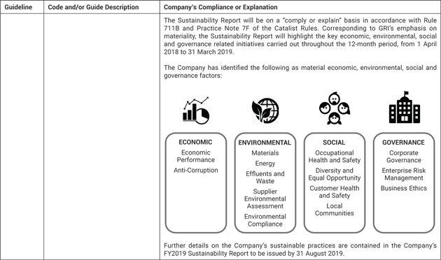 Old Chang Kee Ltd - Corporate Governance